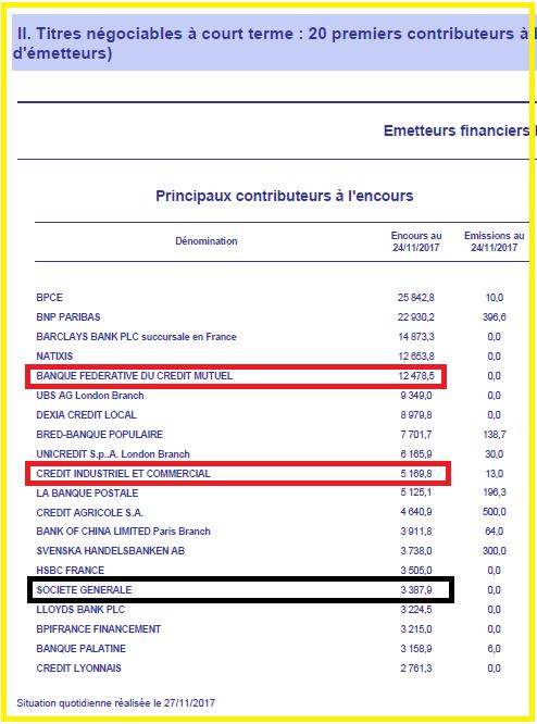 Crédit Mutuel 2016 Jean Pierre Chevallier